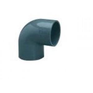 Колена для труб