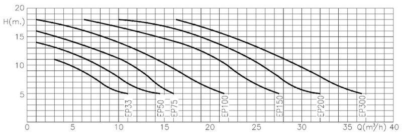 nasos-s-prefiltrom-kripsol