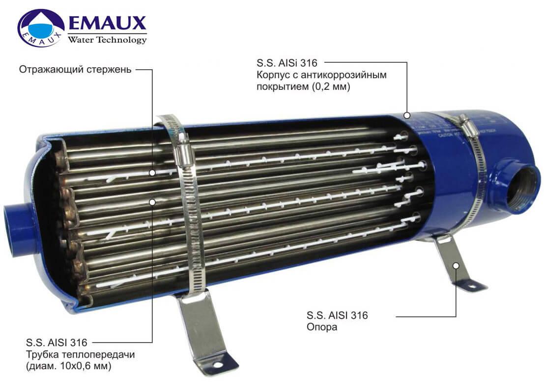 Теплообменник в водоеме теплообменник к газовому котлу