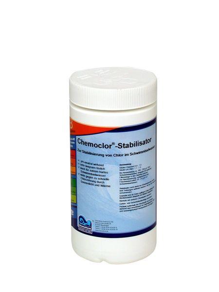 Chemoform pH-Stabil