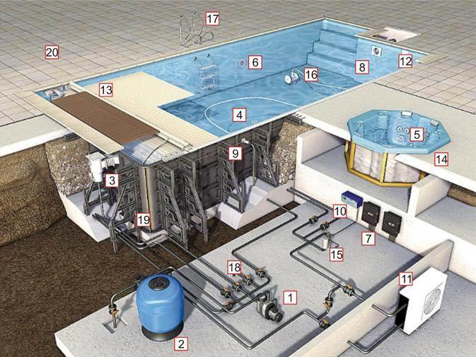 Схема подогрева воды для стационарного «водоема»