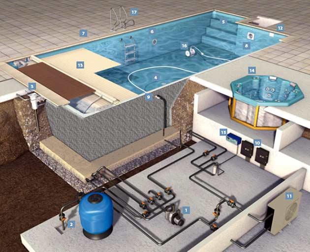Схема установки теплового насоса для подогрева воды